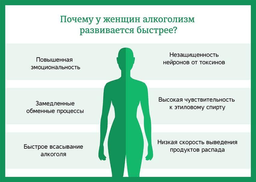 После алкоголя немеют ноги - причины и способы лечения