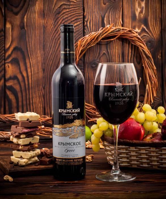 Сколько бродит вино – примерное количество дней до окончания