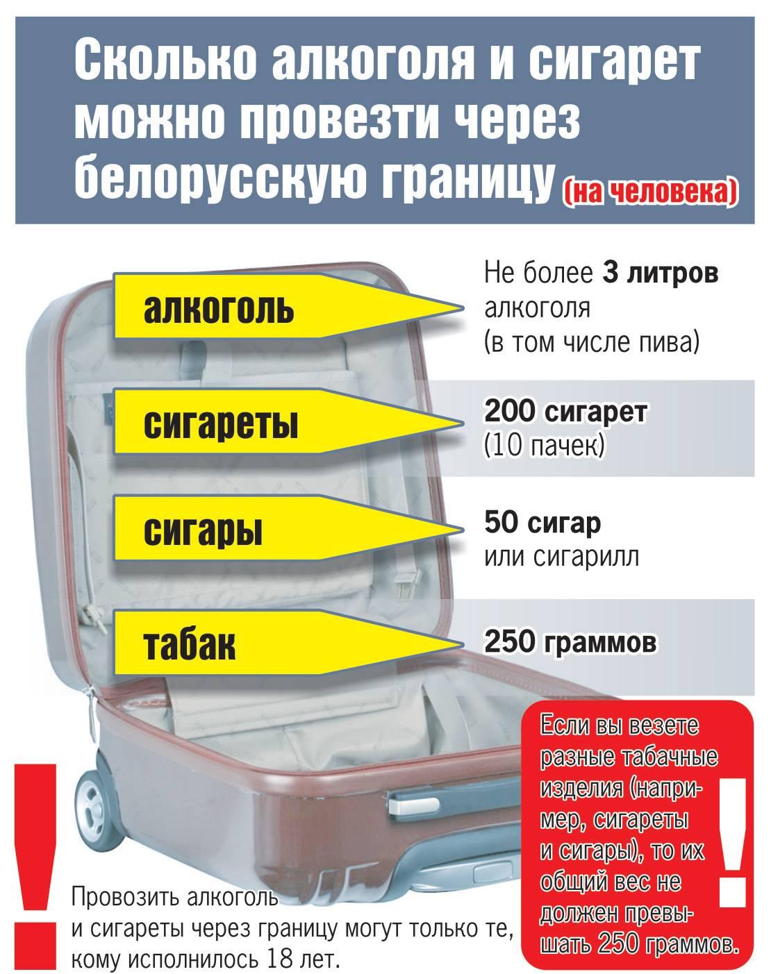Сколько алкоголя можно ввезти в россию: нормы в литрах, правила провоза спиртного и его декларирования