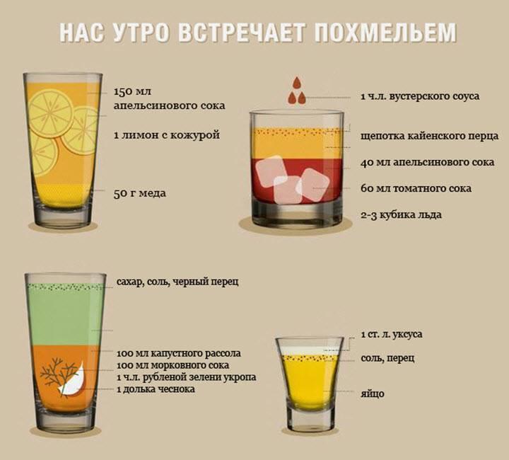 Как избежать похмелья после пива — облегчение состояния организма после употребления пивного напитка