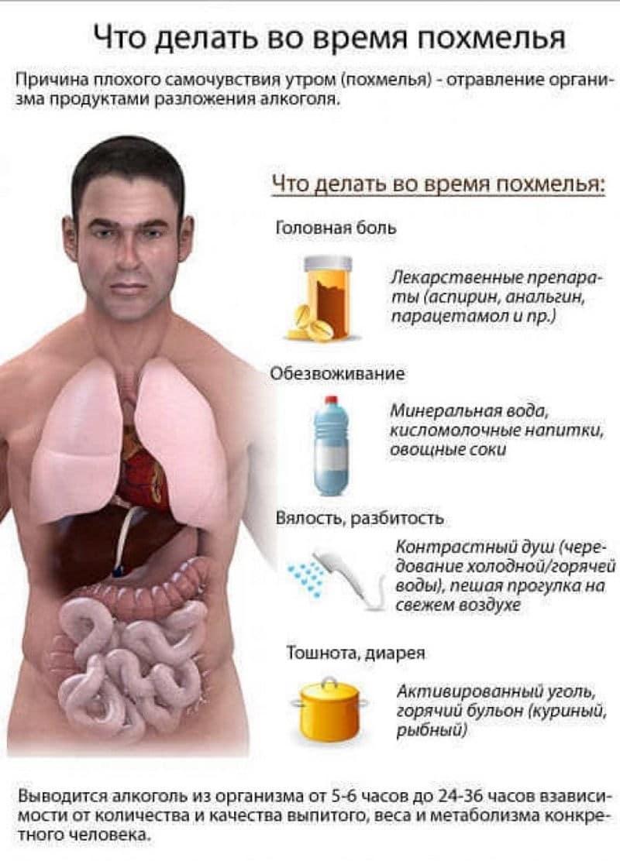 Как облегчить похмелье: лечение похмельного синдрома в домашних условиях, как от него быстро спастись утром после запоя