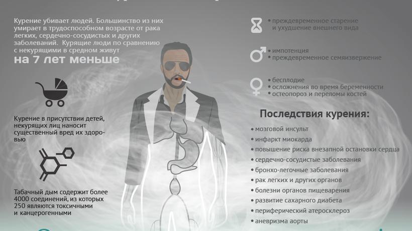 Как бросить курить с помощью соды: рецепты от профессора неумывакины, отзывы бросивших | soda-soda.ru