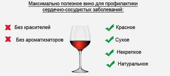 Бокал красного вина: можно ли пить каждый день, сколько допускается выпивать ежедневно, вред и польза, последствия от ежедневного употребления