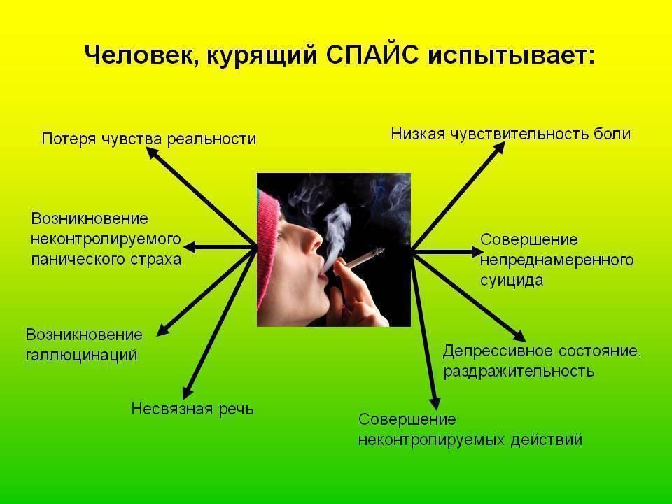 Наркотик соль: зависимость от соли, последствия, передозировка