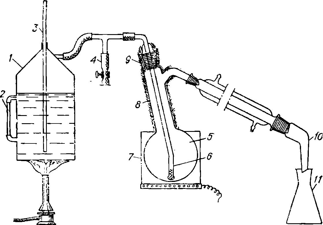 Инструкция: перегонка браги в самогон по шагам