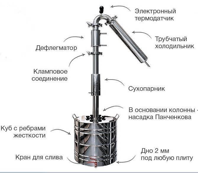 Что такое барботер в самогонном аппарате? изготовление своими руками по инструкции | про самогон и другие напитки ? | яндекс дзен