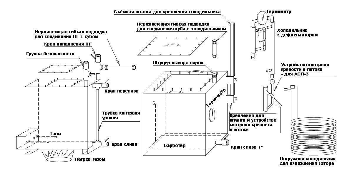 Парогенератор своими руками: устройство и особенности монтажа