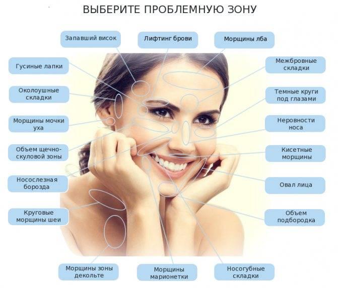 Уход после филлеров: как правильно следить за лицом, губами, кожей, после введения в носогубные складки – домашняя косметика