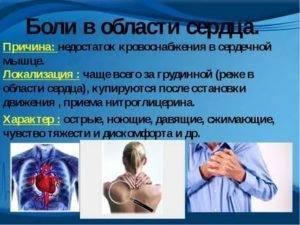 Почему болит сердце при похмелье и как облегчить состояние?