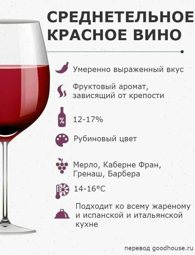 С чем пьют красное вино - общие правила употребления