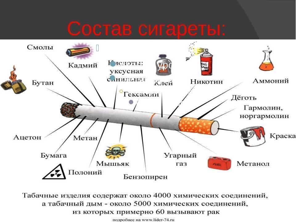 Приметы прикурить сигарету не той стороной. народные приметы про сигареты