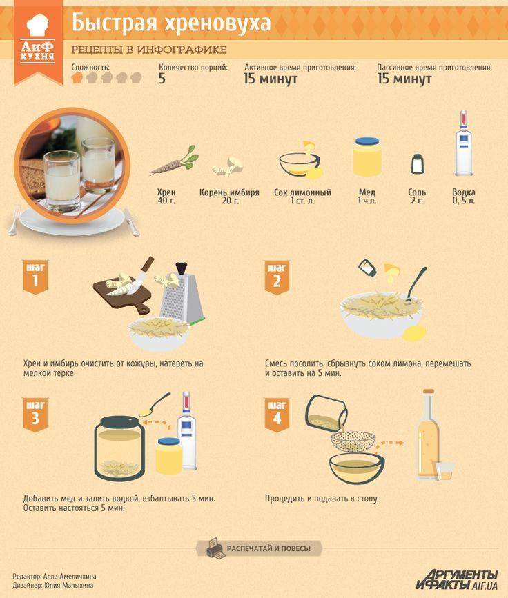 Коктейль с самогоном: несколько удачных рецептов приготовления