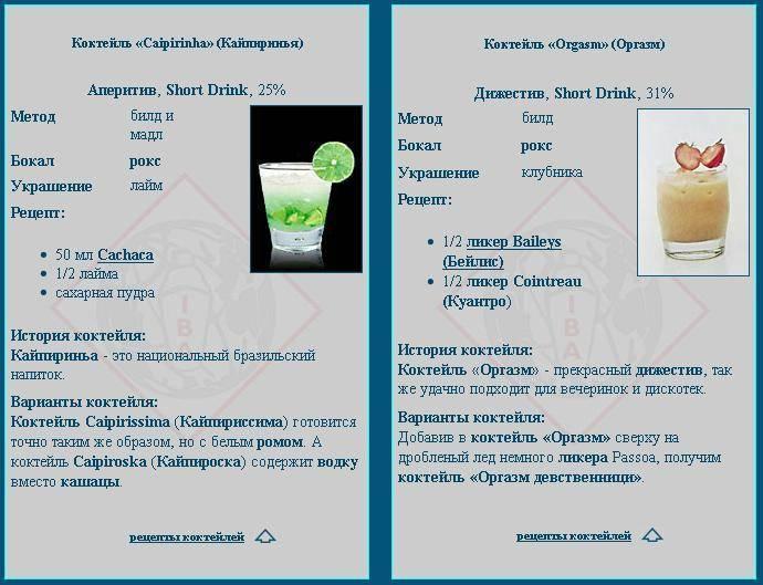 Классический рецепт коктейля кайпиринья (caipirinha)