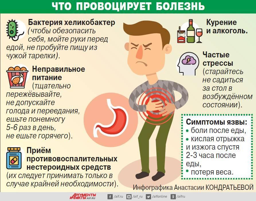 Почему после алкоголя болит желудок и что делать?