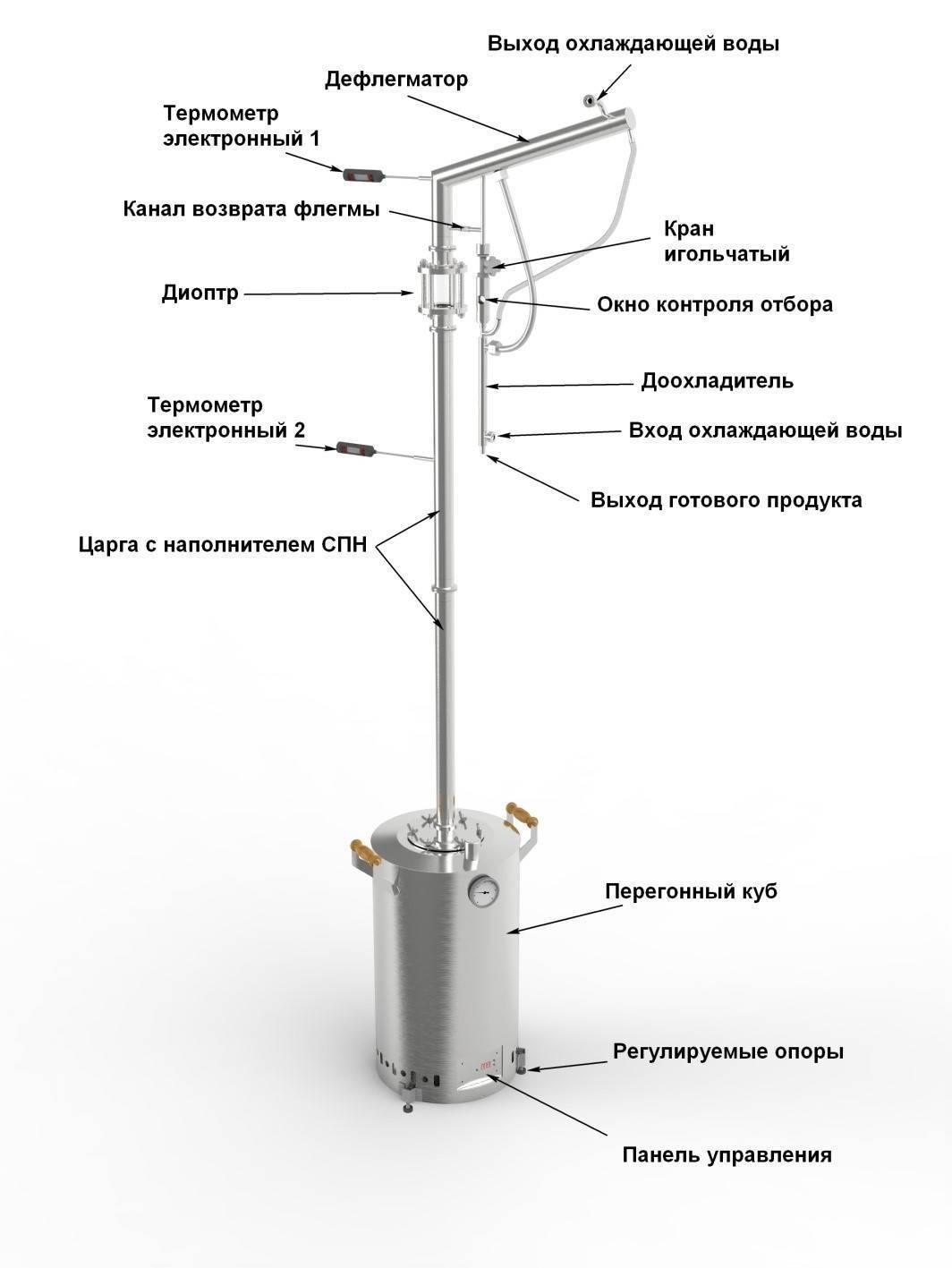 Ректификационная колонна своими руками по чертежам с размерами
