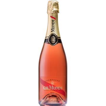 Самые известные виды и сорта шампанского — как сделать правильный выбор?