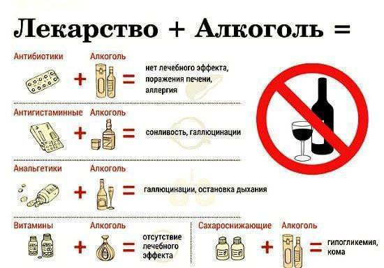 Совместимость валерьянки и алкоголя: возможные последствия для организма человека | medeponim.ru
