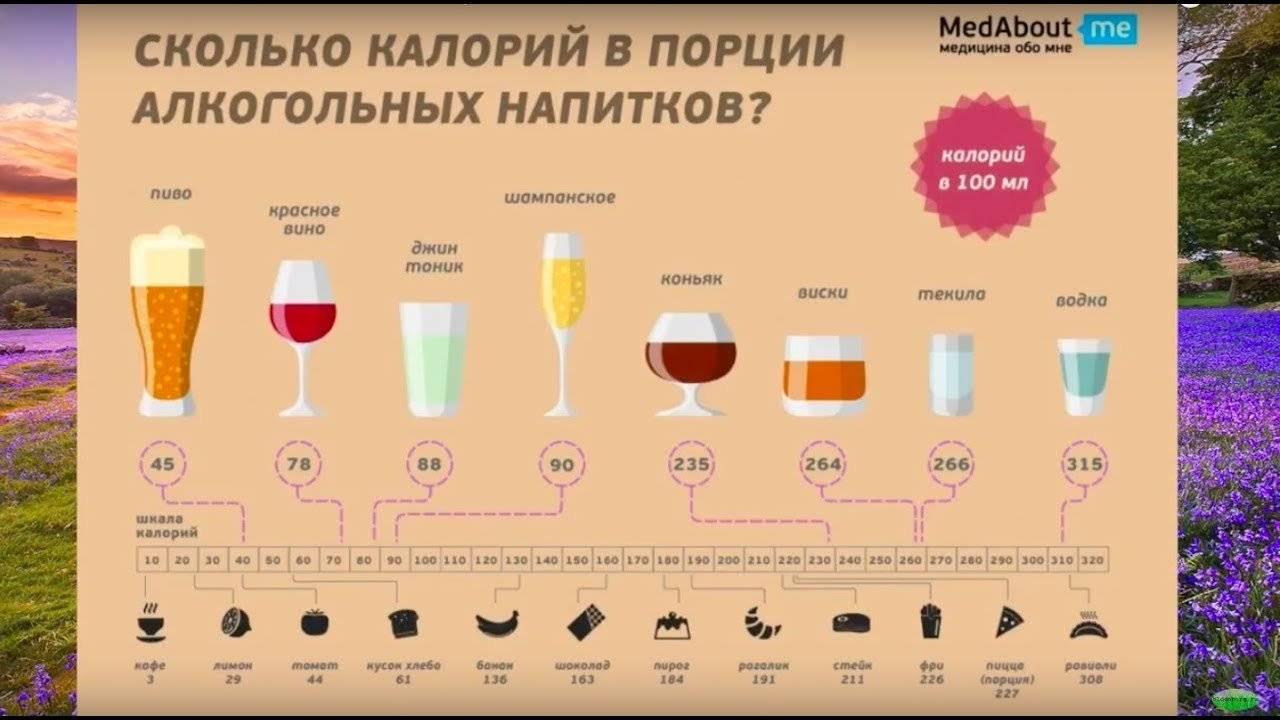 Количество калорий в водке