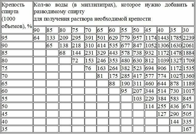 Какое содержание алкоголя в квасе - лучшие народные рецепты еды от сafebabaluba.ru