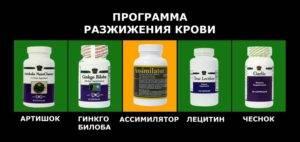 Первая помощь при рвоте с кровью после спиртного | medeponim.ru