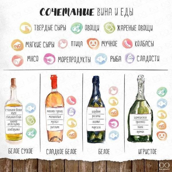 Какое вино подходит к рыбе