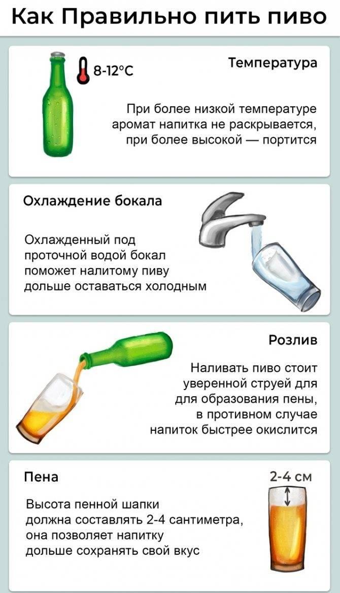 Интересные способы открыть бутылку пива