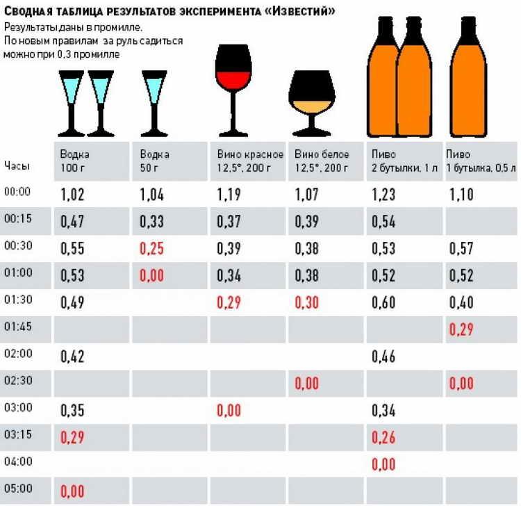 Чем заменить алкоголь и снять стресс: альтернативы