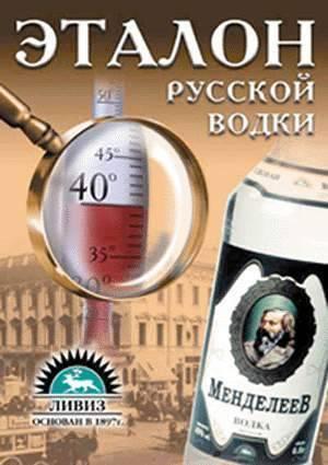 Кто, где и в каком году изобрел водку: историческая справка