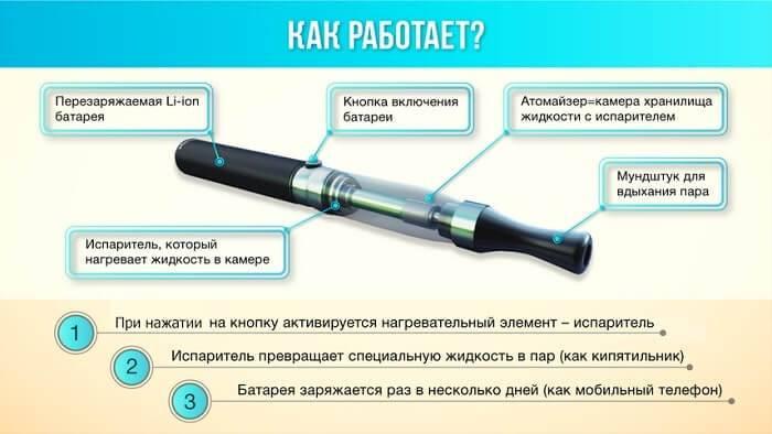 Глицерин, который используется для электронных сигарет