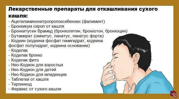 После пьянки болит горло почему