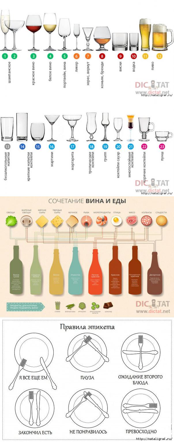 Как правильно пить бренди? чего его закусывать и запивать? ⛳️ алко профи