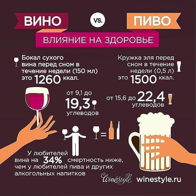 Что вреднее для здоровья — вино или пиво?