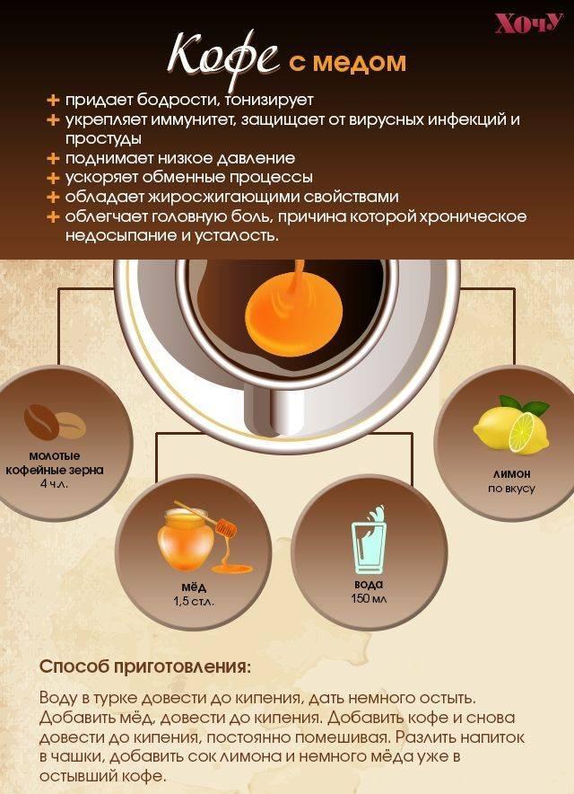 Как пить кофе с коньяком, польза и вред напитка
