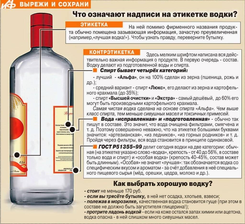 Что лучше: водка или самогон?