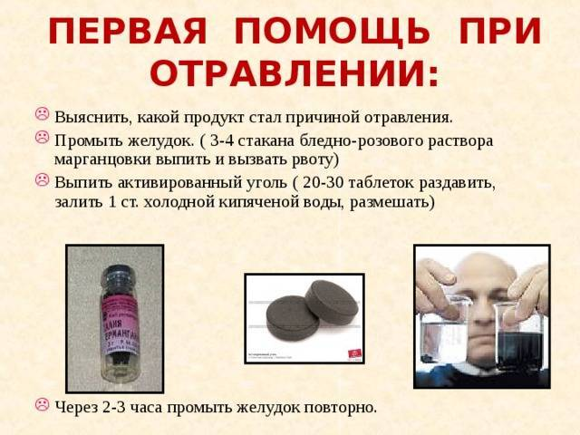 Отравление алкоголем: что делать, признаки, симптомы, первая помощь