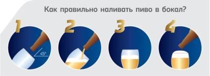 Как правильно держать бокал с вином, пивом, коньяком, ликером