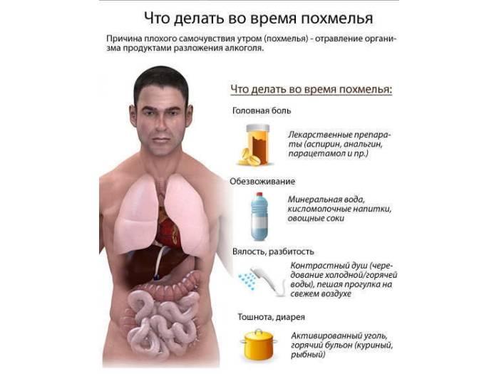 Потливость как защита организма от интоксикации при злоупотреблении алкоголем накануне. почему потеешь с похмелья и что с этим делать