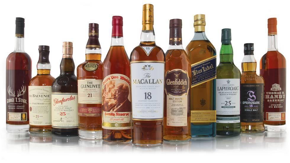 Сорта виски — какие существуют и чем отличаются