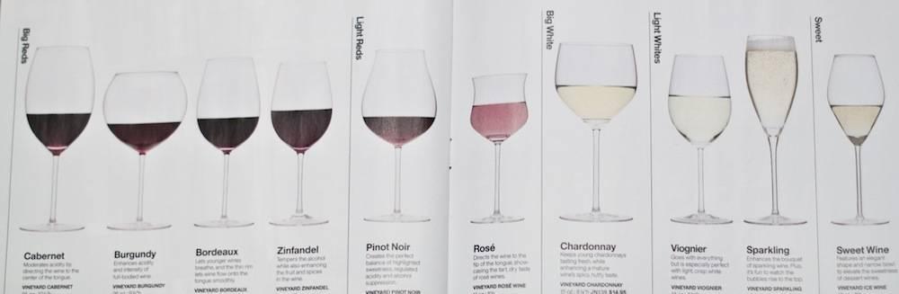 Отличие бокалов для красного и белого вина