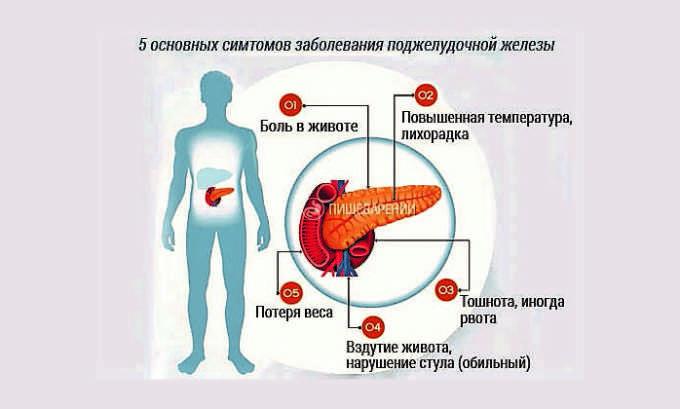 Курение при панкреатите поджелудочной железы — можно или нет? : labuda.blog курение при панкреатите поджелудочной железы — можно или нет? — «лабуда» информационно-развлекательный интернет журнал