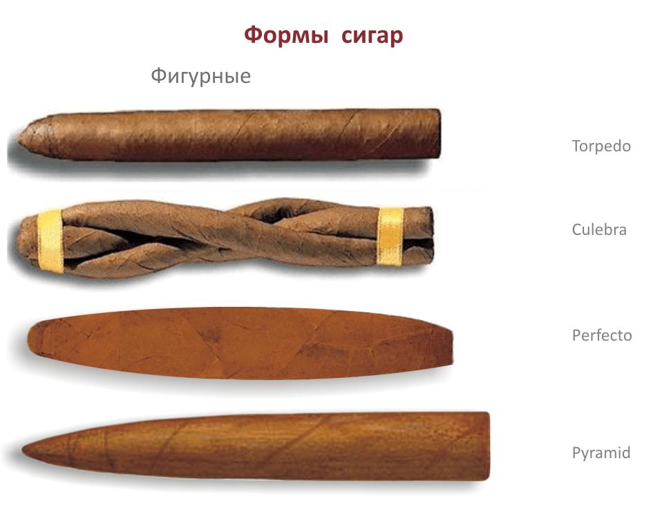 5 знаменитых сигар, которые курили известные люди