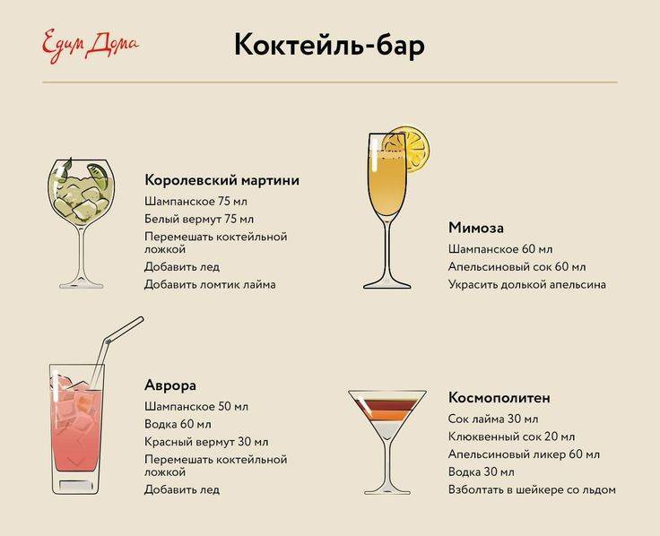 Виски с яблочным соком: пропорции коктейлей в домашних условиях
