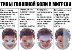 Почему после курения кальяна болит голова или тошнит? причины тошноты при курении кальяна - лечение