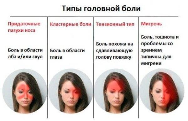 Почему болит голова от кальяна? - ответ от hookahrussia