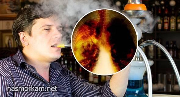 Горло красное и болит после курения. как восстановить горло?