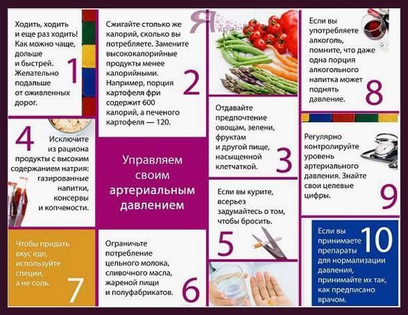 Продукты повышающие артериальное давление: список из 10 продуктов питания для мужчин и женщин