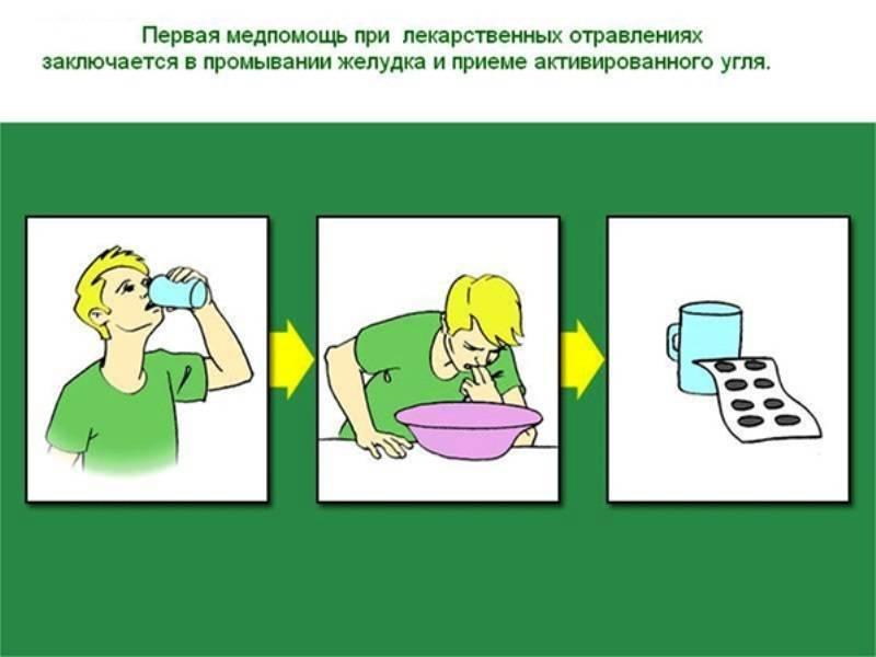 Что пьют при отравлении - лекарственные препараты, чаи, отвары и настои с рецептами приготовления