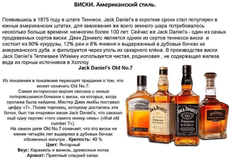 Сколько сахара в виски, польза и вред данного алкогольного напитка