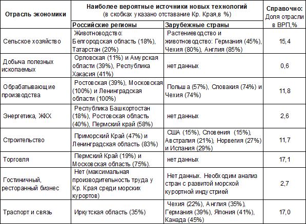 Свой бизнес: производство упаковочных материалов. технология и оборудование для производства полиэтиленовой пленки :: businessman.ru