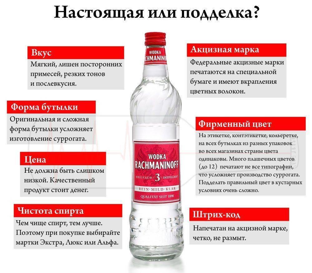 Водка из спирта: как приготовить дома и чем разбавить